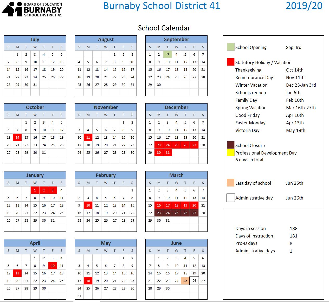 3   Burnaby Schools