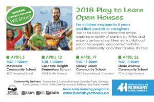 Play to Learn Open House @ Stride Avenue Community School  | Burnaby | British Columbia | Canada